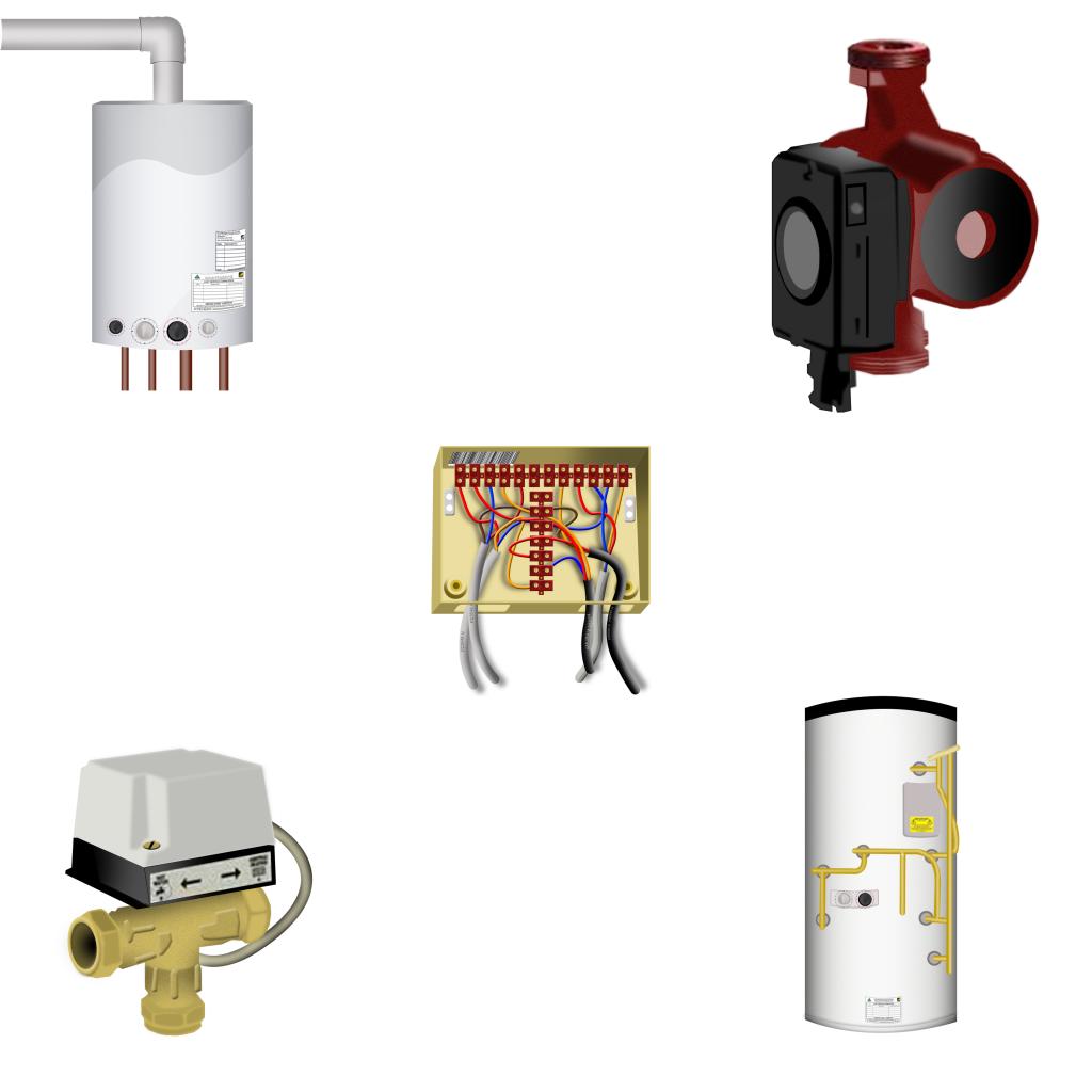 The science behind plumbing
