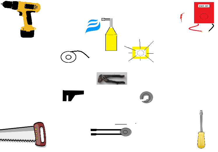 Basic plumbing tools