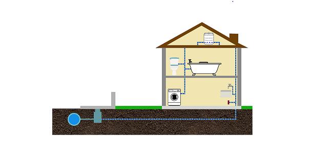 24 hour emergency plumbing and boiler repairs
