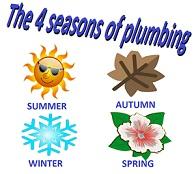 seasonal plumbing repairs