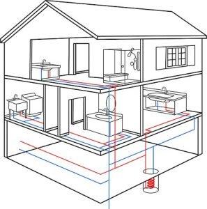 Transparent look at plumbing