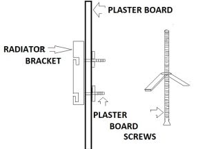 Plaster board screws